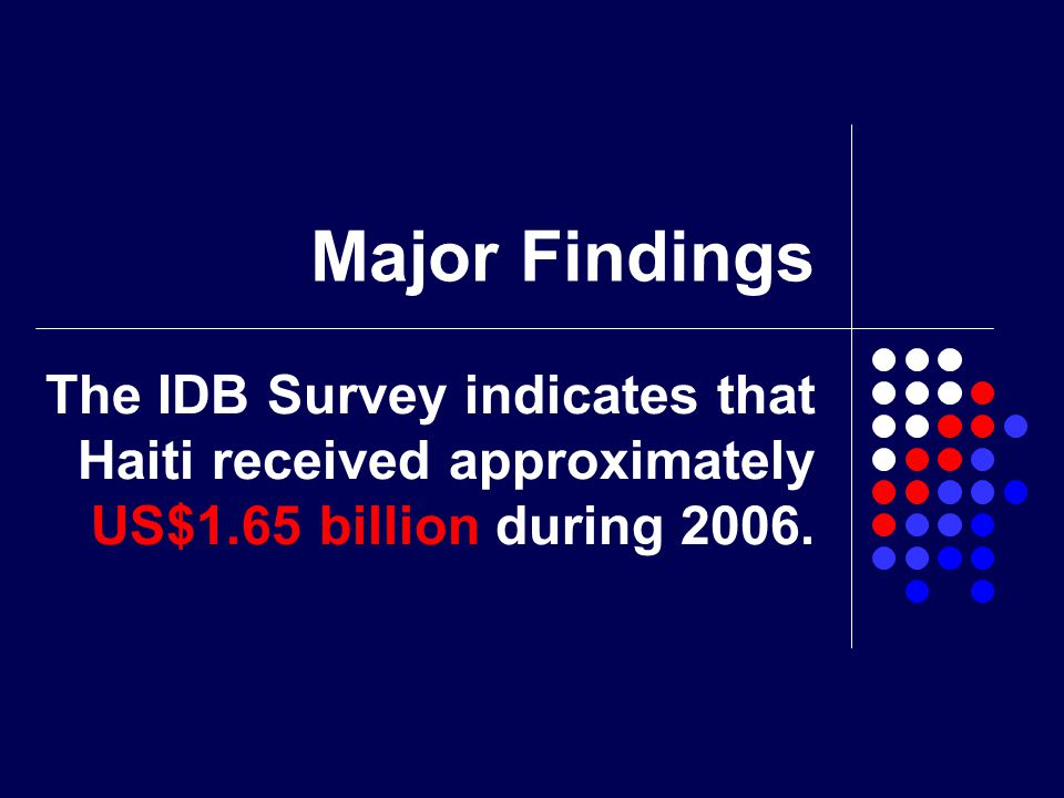 Major Findings The IDB Survey indicates that Haiti received approximately US$1.65 billion during 2006.