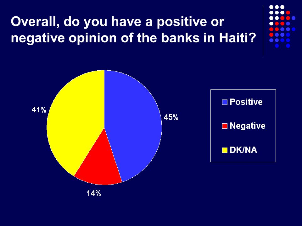 Overall, do you have a positive or negative opinion of the banks in Haiti?
