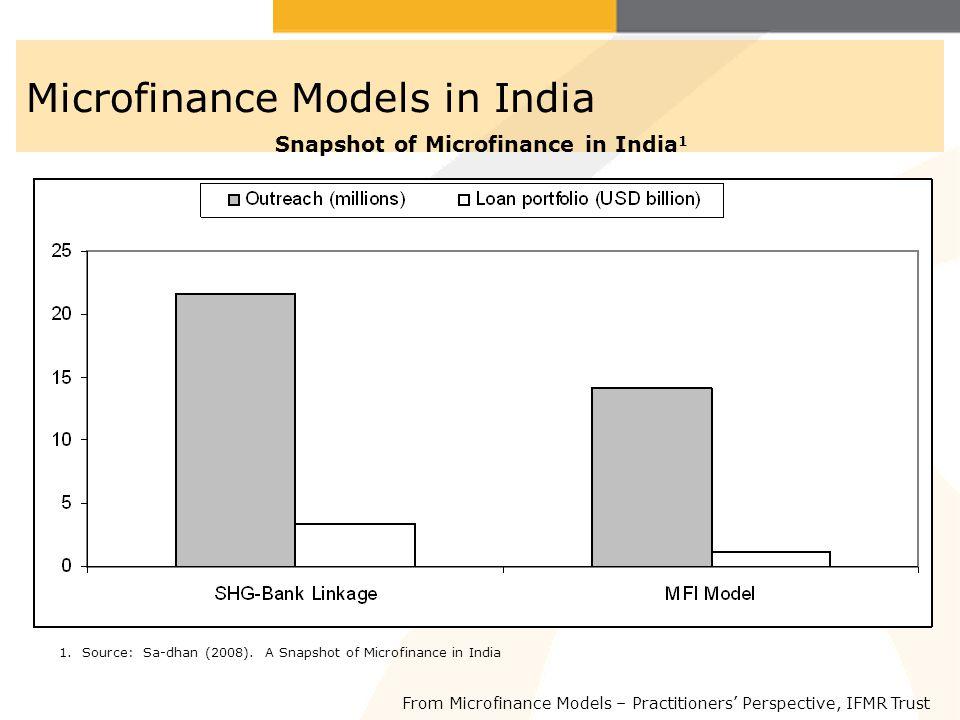 Microfinance Models in India Snapshot of Microfinance in India 1 1. Source: Sa-dhan (2008). A Snapshot of Microfinance in India From Microfinance Mode