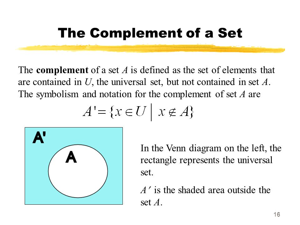 16 The Complement of a Set The complement of a set A is defined as the set of elements that are contained in U, the universal set, but not contained i