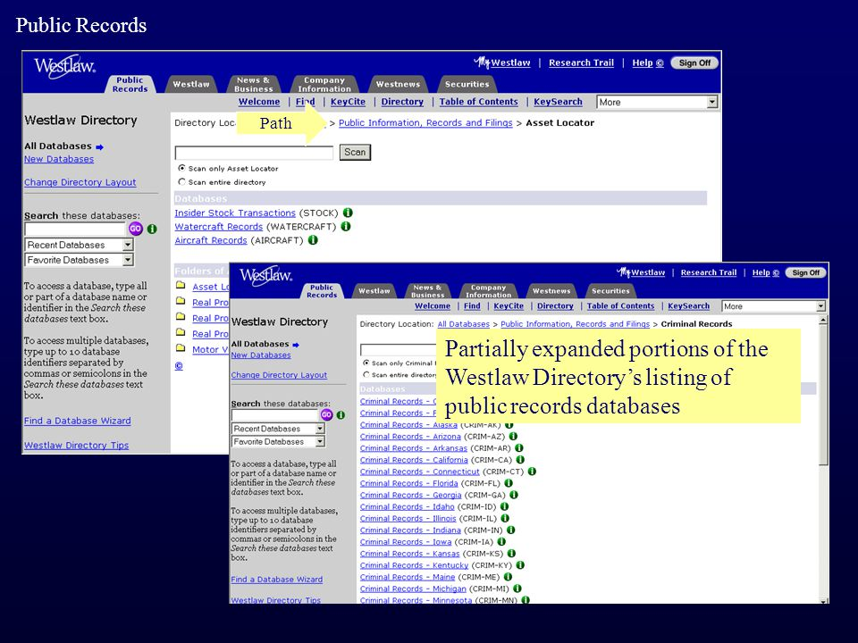 Partially expanded portions of the Westlaw Directorys listing of public records databases Path