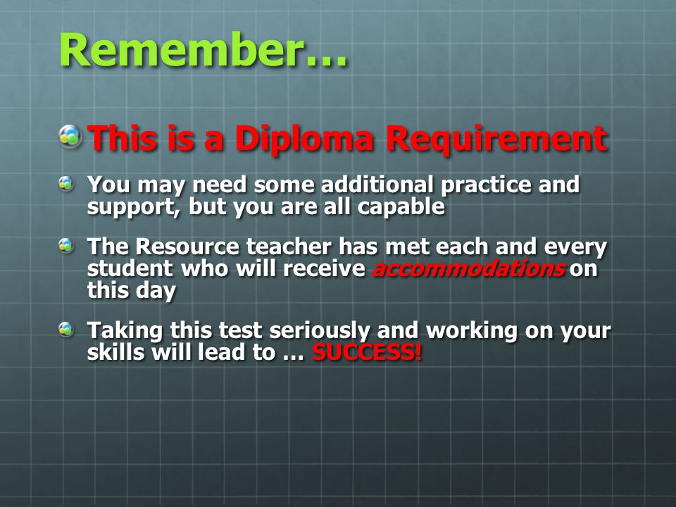 Remember… This is a Diploma Requirement You may need some additional practice and support, but you are all capable The Resource teacher has met each a
