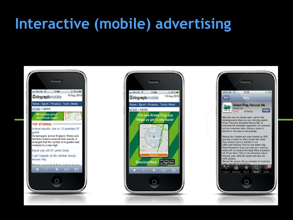 Interactive (mobile) advertising