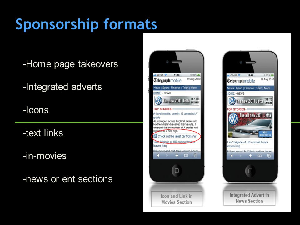 Sponsorship formats -Home page takeovers -Integrated adverts -Icons -text links -in-movies -news or ent sections