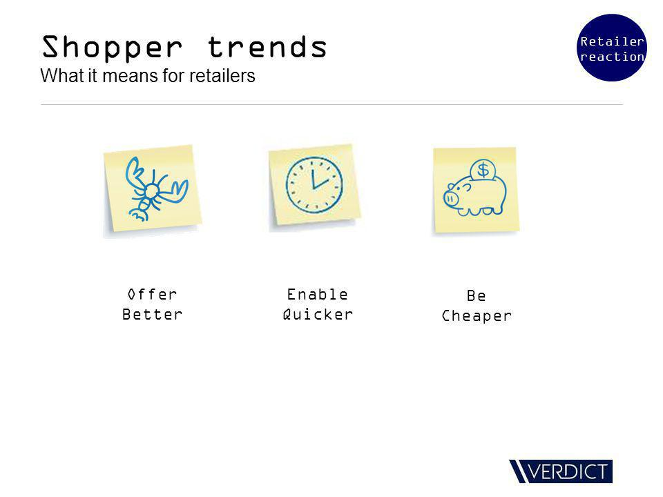 Shopper trends What it means for retailers Retailer reaction Be Cheaper Enable Quicker Offer Better