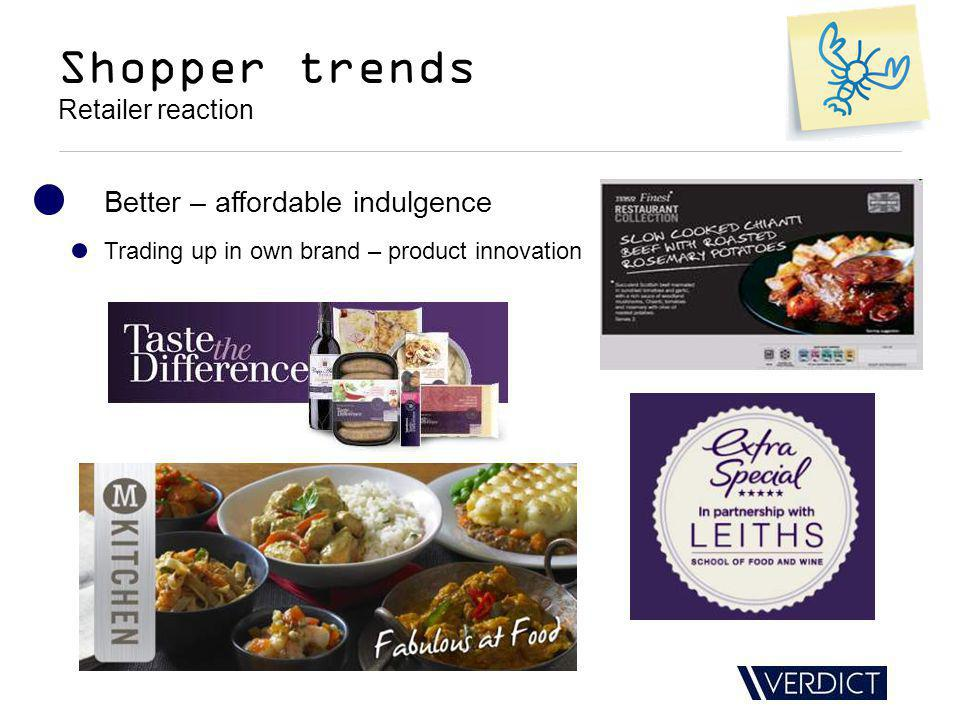 Shopper trends Retailer reaction Better – affordable indulgence Trading up in own brand – product innovation