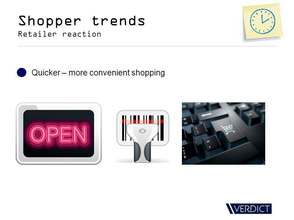Shopper trends Retailer reaction Quicker – more convenient shopping