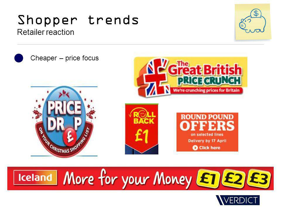 Shopper trends Retailer reaction Cheaper – price focus