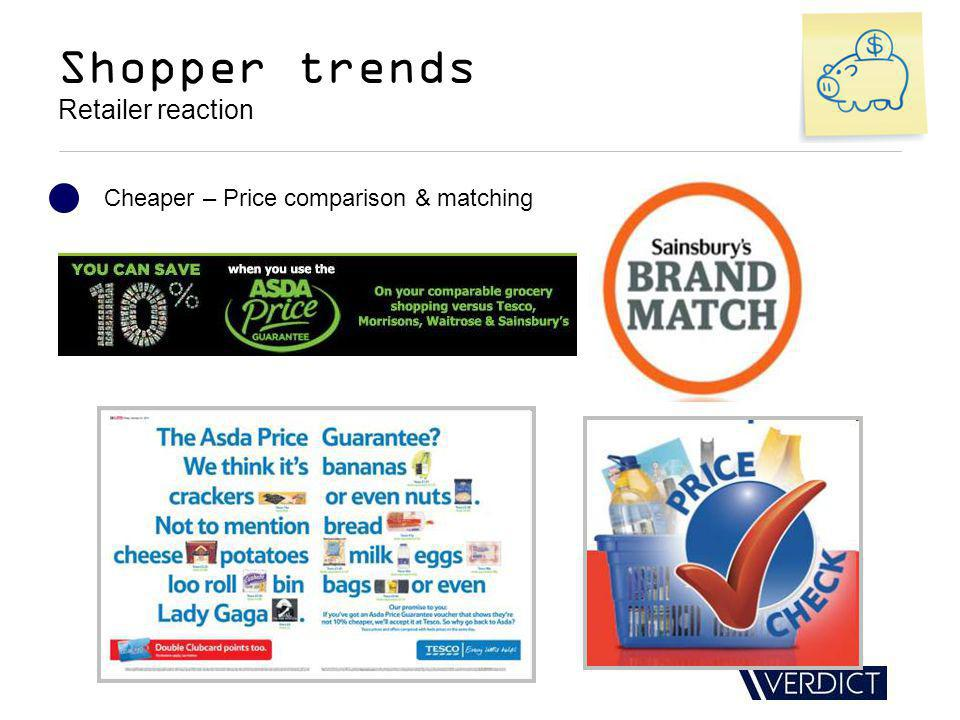 Shopper trends Retailer reaction Cheaper – Price comparison & matching