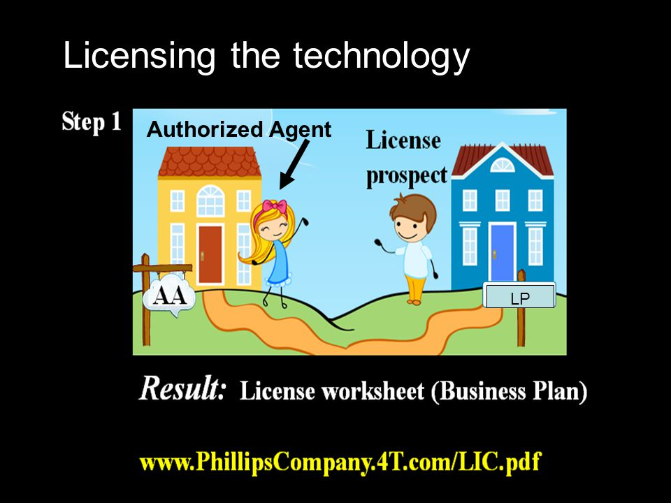 23 Licensing the technology Authorized Agent LP