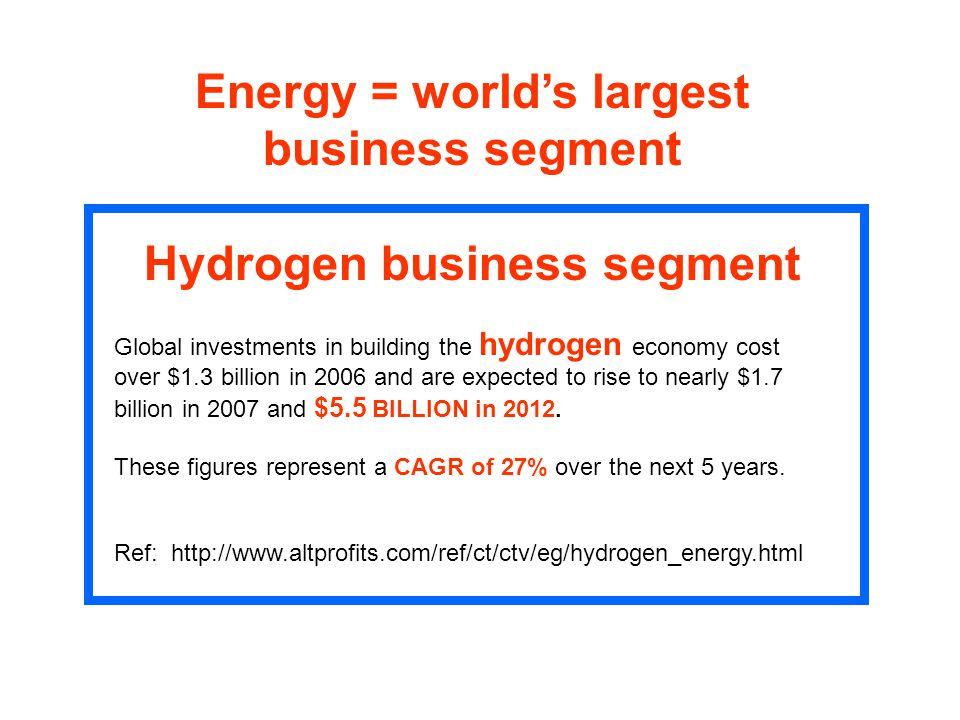 4 Energy = worlds largest business segment Hydrogen business segment Global investments in building the hydrogen economy cost over $1.3 billion in 200