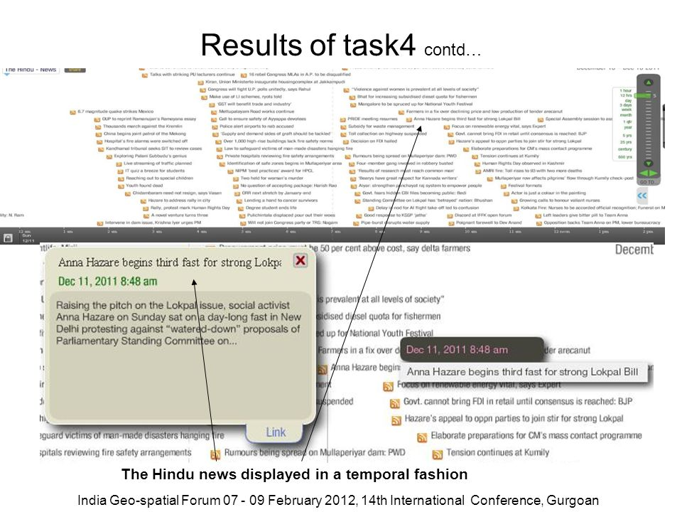 Results of task4 contd… The Hindu news displayed in a temporal fashion India Geo-spatial Forum 07 - 09 February 2012, 14th International Conference, G
