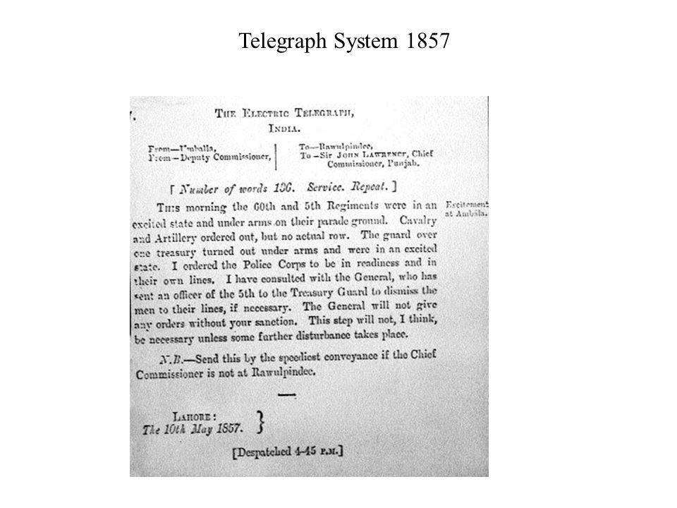 Telegraph System 1857