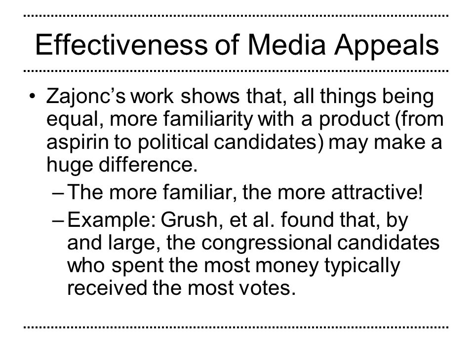 Effectiveness of Media Appeals Zajoncs work shows that, all things being equal, more familiarity with a product (from aspirin to political candidates)