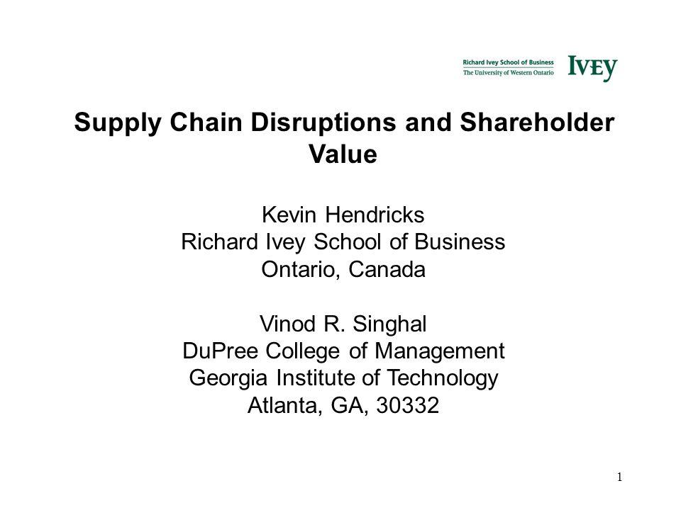 12 Average stock returns on disruption announcements