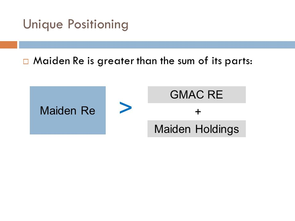 Unique Positioning Maiden Re is greater than the sum of its parts: Maiden Re GMAC RE > Maiden Holdings +