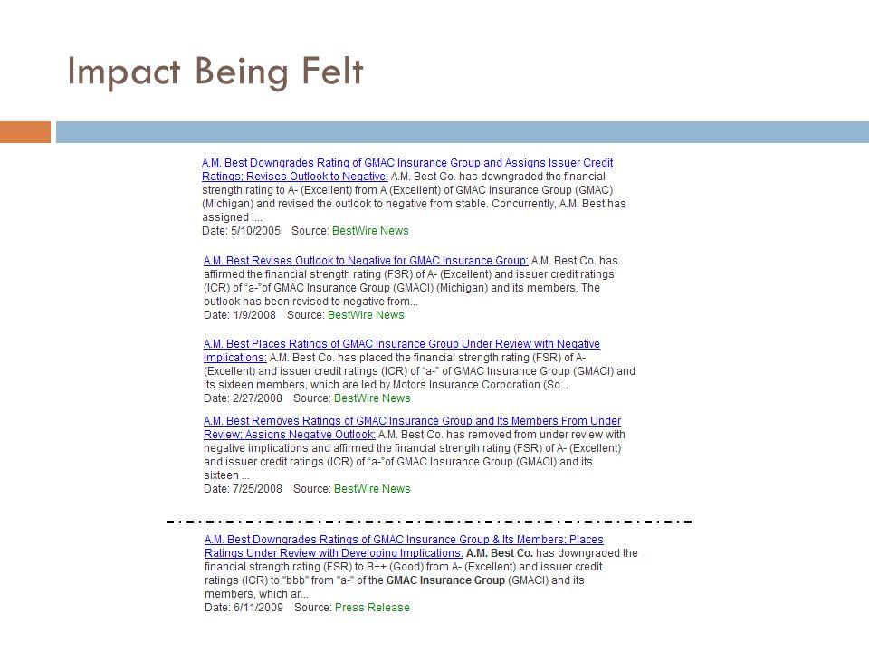 Impact Being Felt