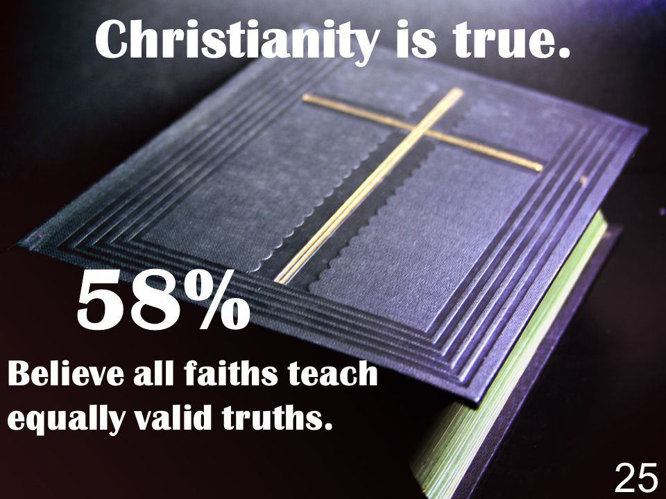 Christianity is true. 58% Believe all faiths teach equally valid truths. 25