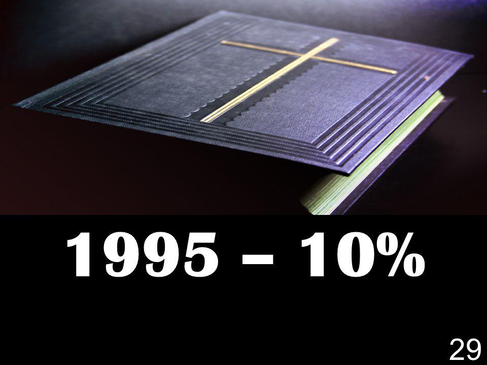 1995 – 10% 29