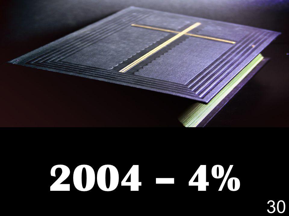 1995 – 10% 2004 – 4% 30