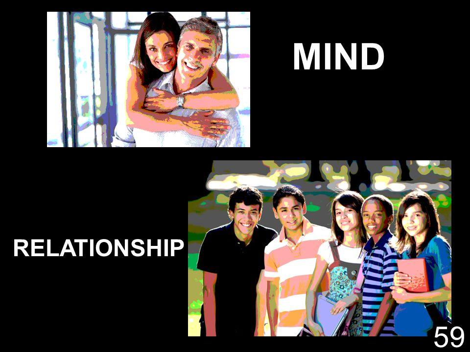 MIND RELATIONSHIP 59