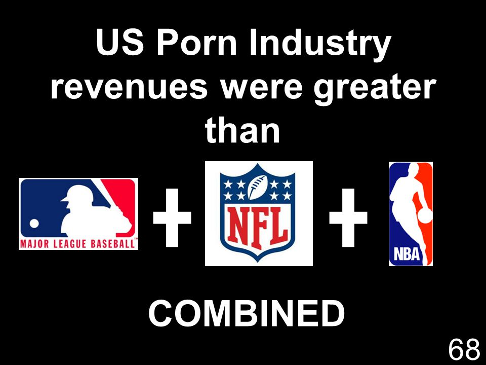 US Porn Industry revenues were greater than COMBINED 68