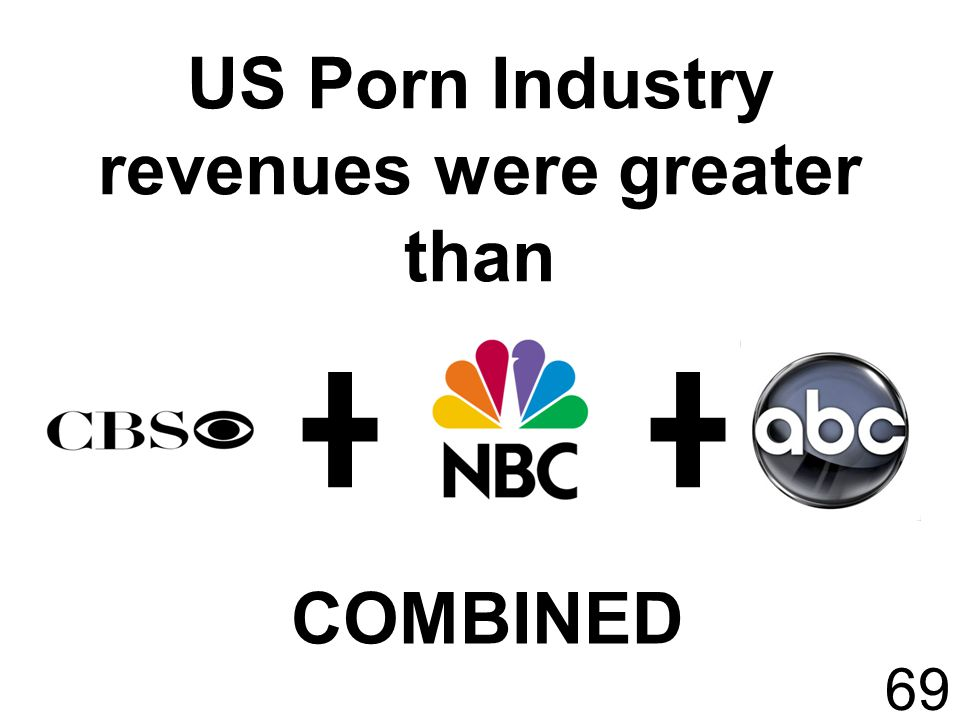 US Porn Industry revenues were greater than COMBINED 69