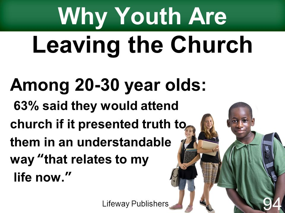 Among 20-30 year olds: 63% said they would attend church if it presented truth to them in an understandable way that relates to my life now. Lifeway P