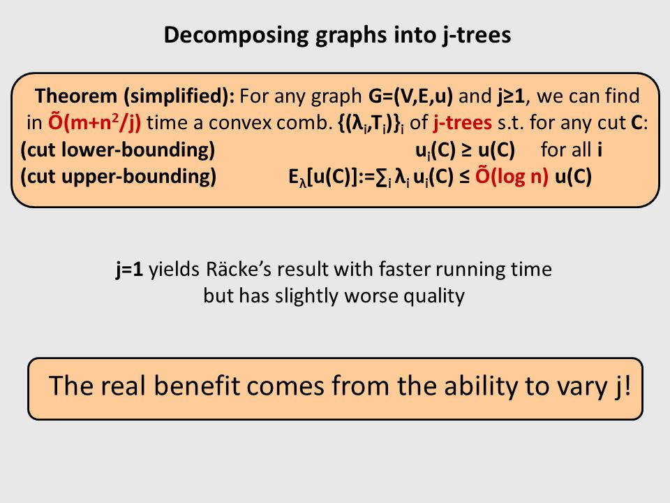 Decomposing graphs into j-trees The real benefit comes from the ability to vary j.