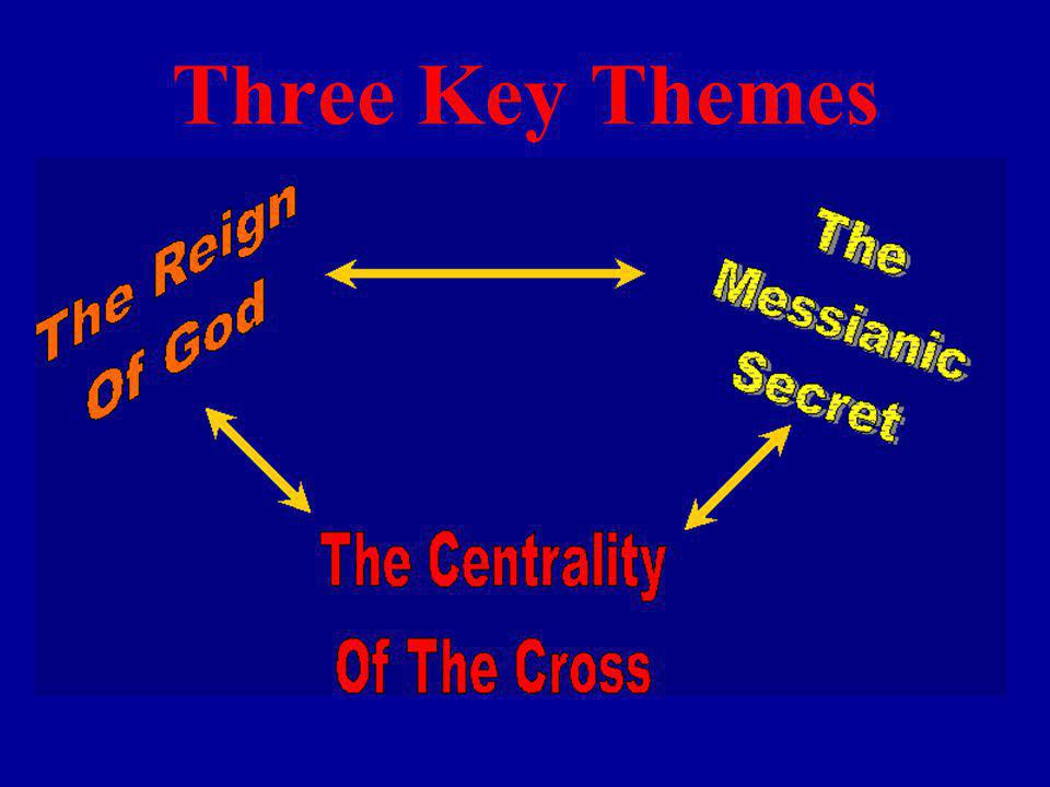 Three Key Themes All three themes intersect, overlap and inform one another.