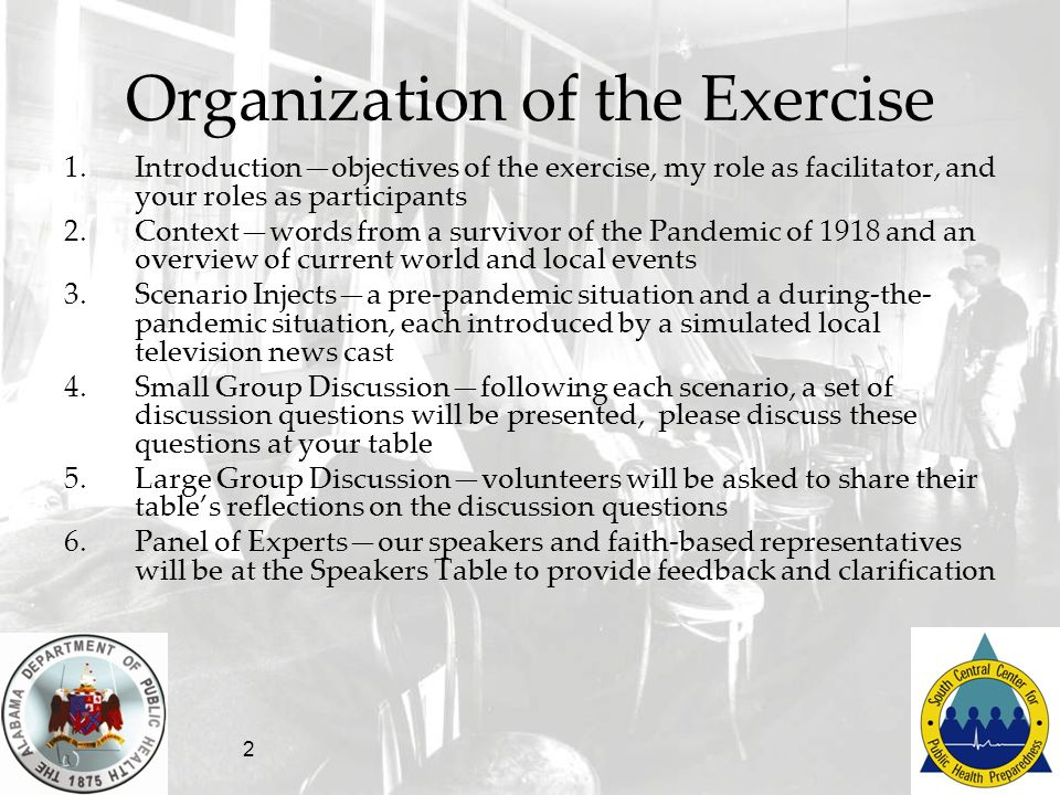 2 Organization of the Exercise 1.Introductionobjectives of the exercise, my role as facilitator, and your roles as participants 2.Contextwords from a