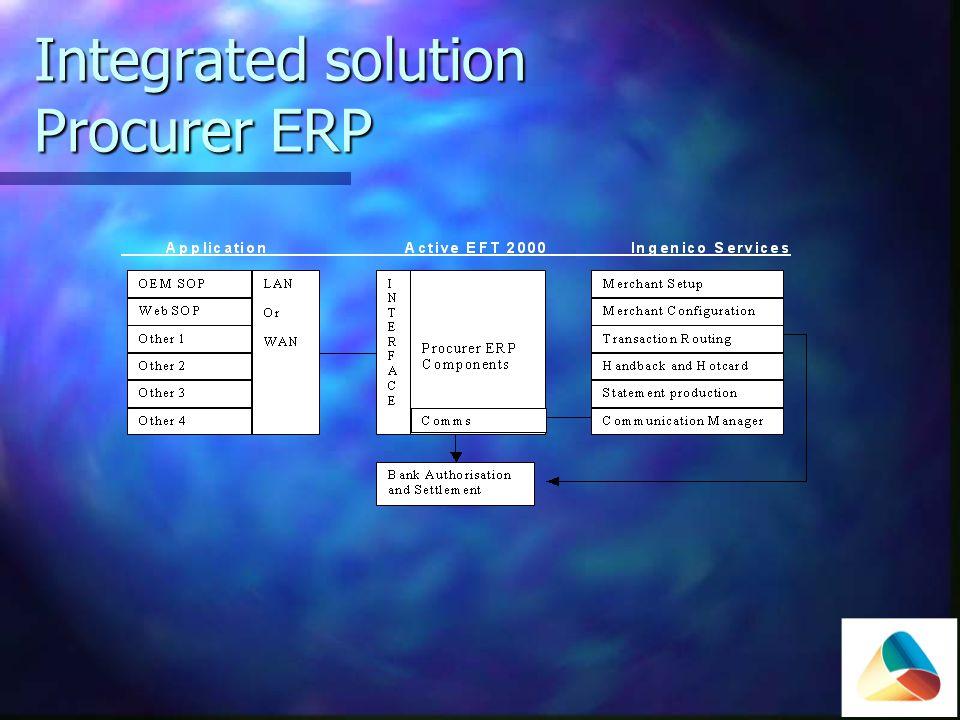 Integrated solution Procurer ERP