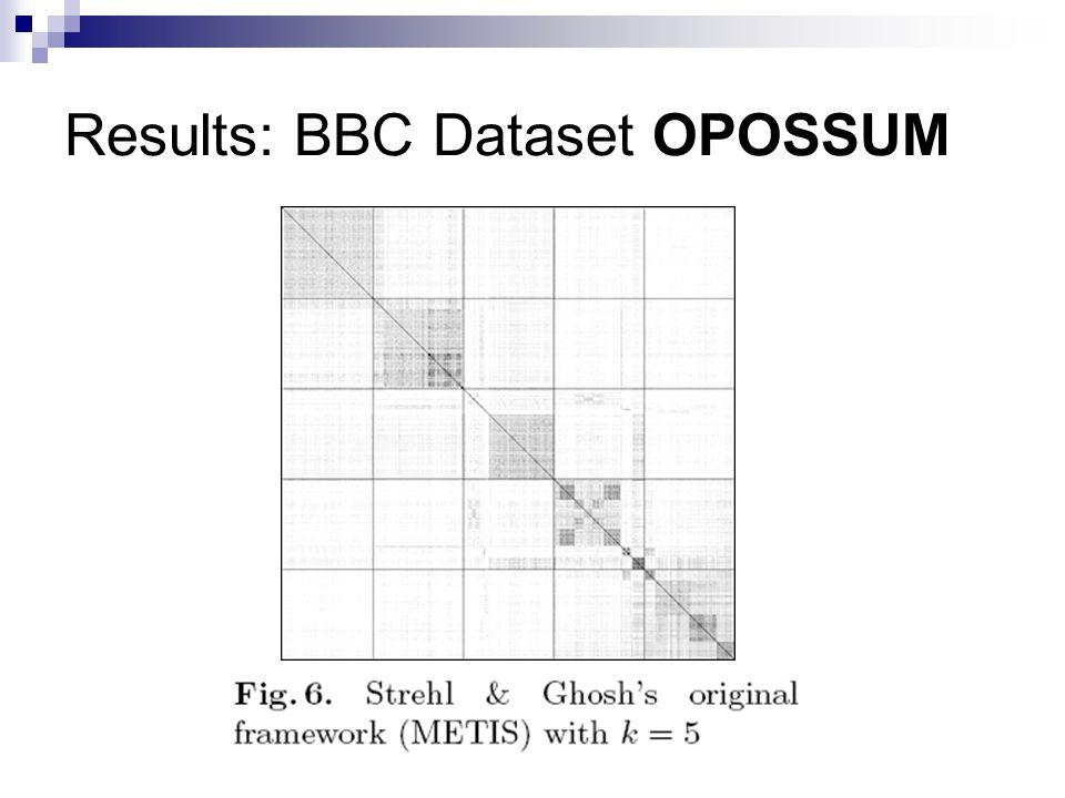 Results: BBC Dataset OPOSSUM