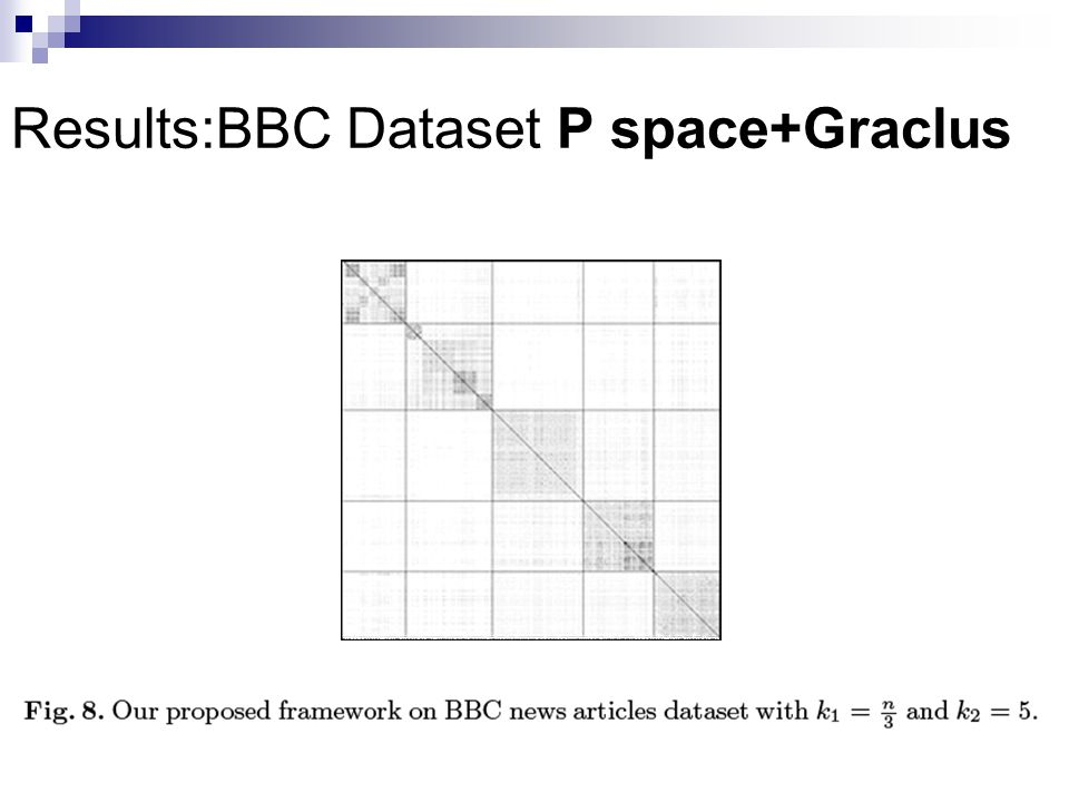 Results:BBC Dataset P space+Graclus