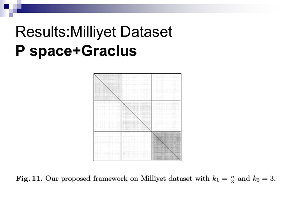 Results:Milliyet Dataset P space+Graclus