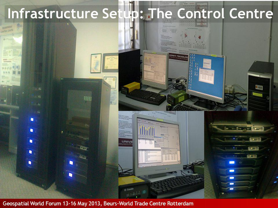 Infrastructure Setup: The Control Centre Geospatial World Forum 13-16 May 2013, Beurs-World Trade Centre Rotterdam