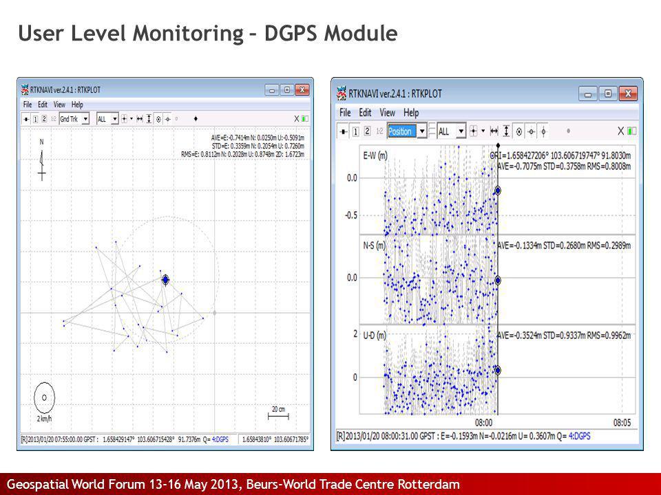 User Level Monitoring – DGPS Module Geospatial World Forum 13-16 May 2013, Beurs-World Trade Centre Rotterdam