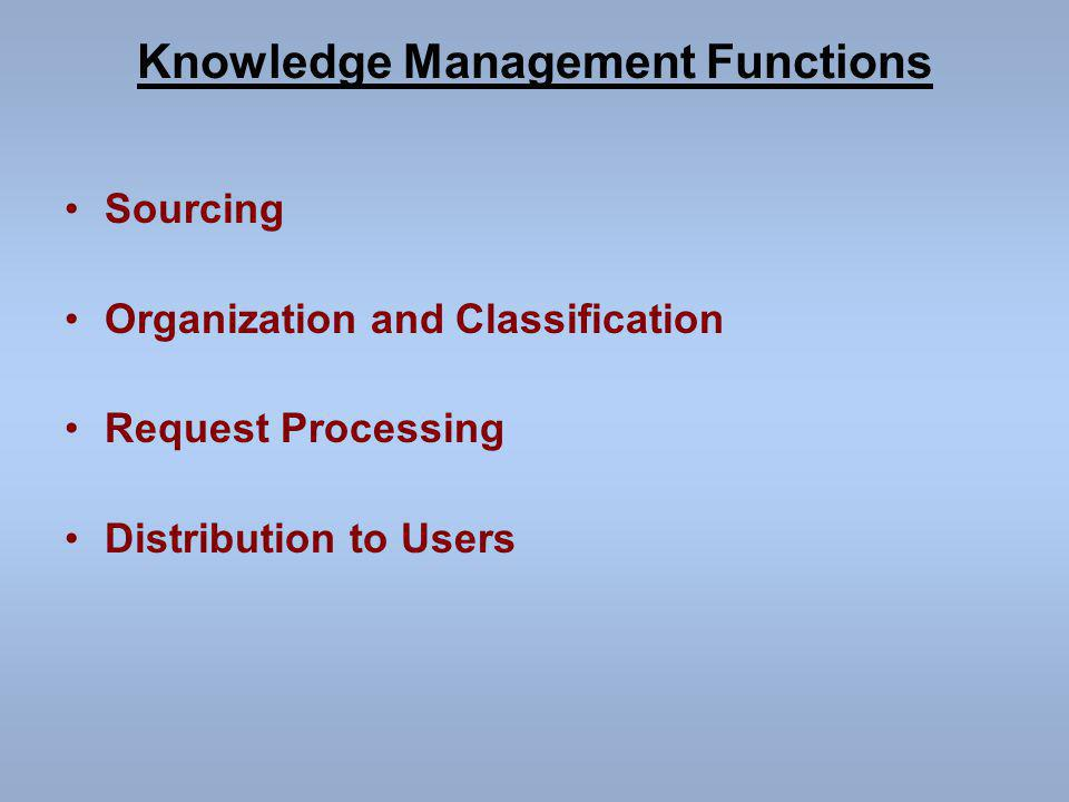 Knowledge Management Functions Sourcing Organization and Classification Request Processing Distribution to Users