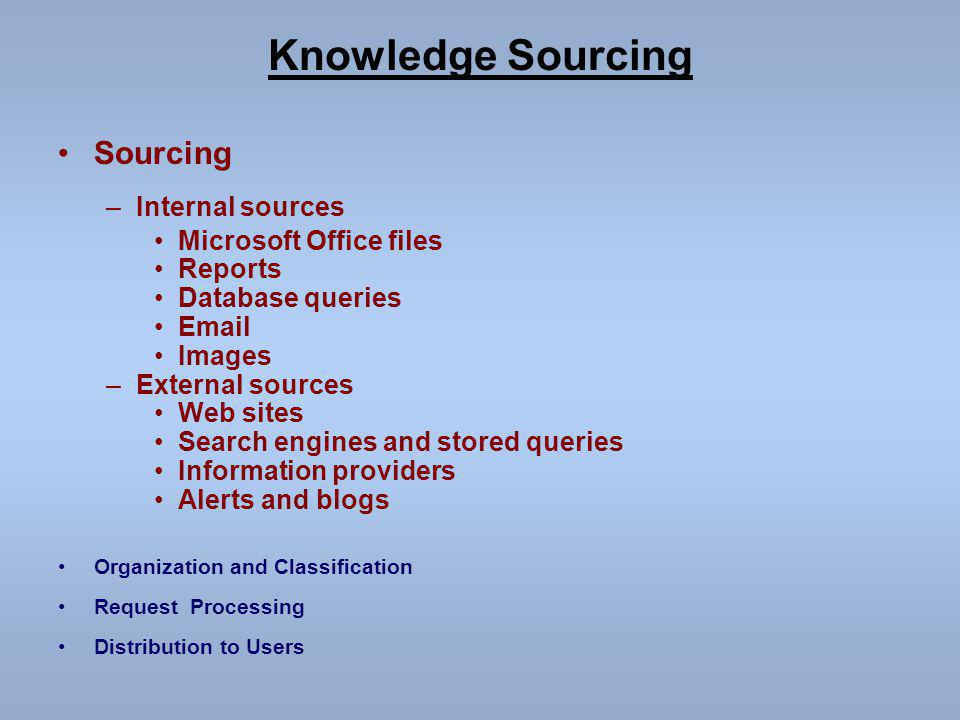 Knowledge Sourcing Sourcing –Internal sources Microsoft Office files Reports Database queries Email Images –External sources Web sites Search engines and stored queries Information providers Alerts and blogs Organization and Classification Request Processing Distribution to Users