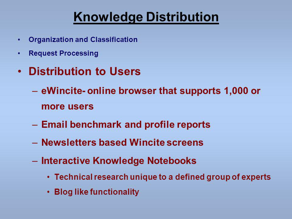 Knowledge Distribution Organization and Classification Request Processing Distribution to Users –eWincite- online browser that supports 1,000 or more users –Email benchmark and profile reports –Newsletters based Wincite screens –Interactive Knowledge Notebooks Technical research unique to a defined group of experts Blog like functionality
