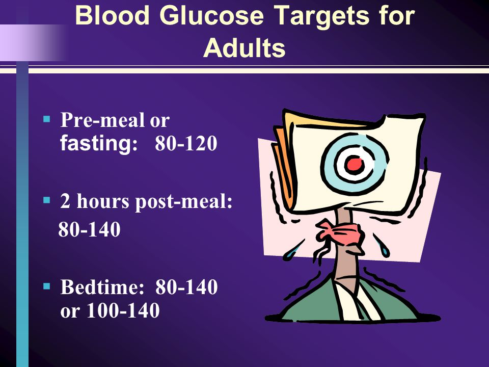 Blood Glucose Targets for Adults Pre-meal or fasting : 80-120 2 hours post-meal: 80-140 Bedtime: 80-140 or 100-140