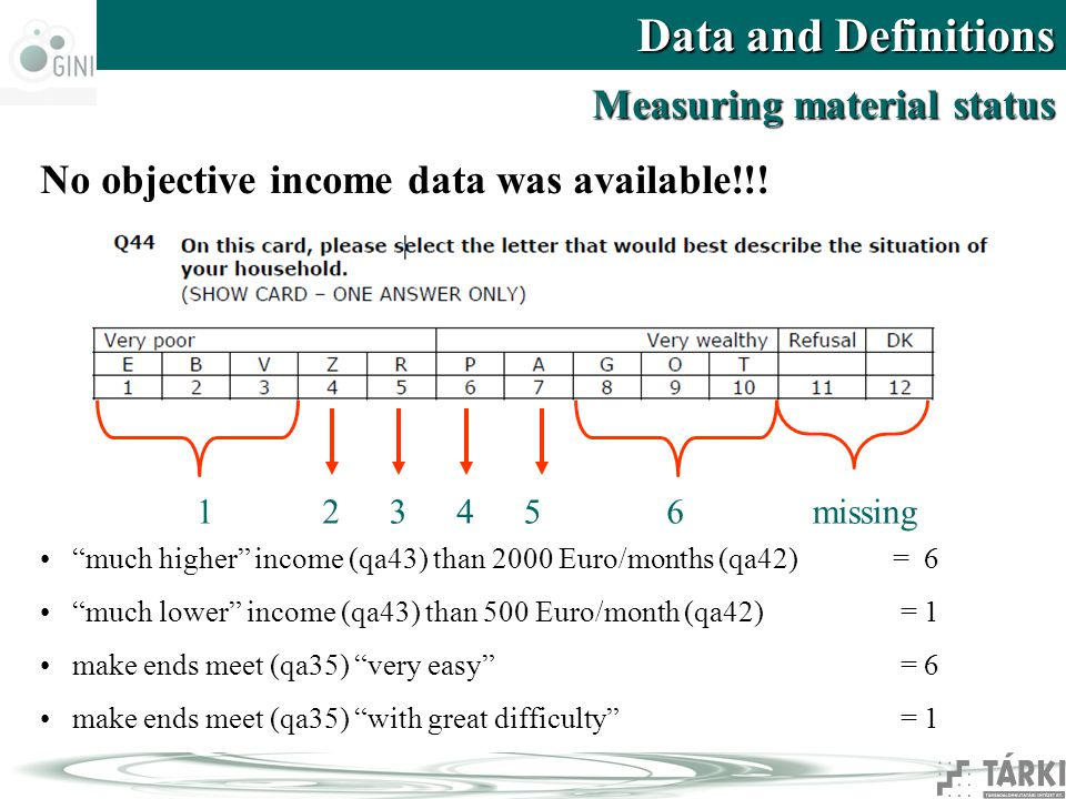 Data and Definitions Measuring material status No objective income data was available!!.
