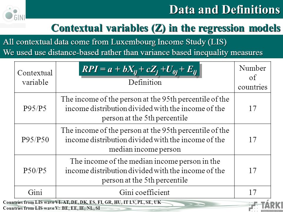 Data and Definitions Contextual variables (Z) in the regression models Contextual variableDefinition Number of countries P95/P5 The income of the person at the 95th percentile of the income distribution divided with the income of the person at the 5th percentile 17 P95/P50 The income of the person at the 95th percentile of the income distribution divided with the income of the median income person 17 P50/P5 The income of the median income person in the income distribution divided with the income of the person at the 5th percentile 17 GiniGini coefficient 17 Countries from LIS wave VI: AT, DE, DK, ES, FI, GR, HU, IT LV, PL, SE, UK Countries from LIS wave V: BE, EE, IE, NL, SI All contextual data come from Luxembourg Income Study (LIS) We used use distance-based rather than variance based inequality measures RPI = a + bX ij + cZ j +U 0j + E ij