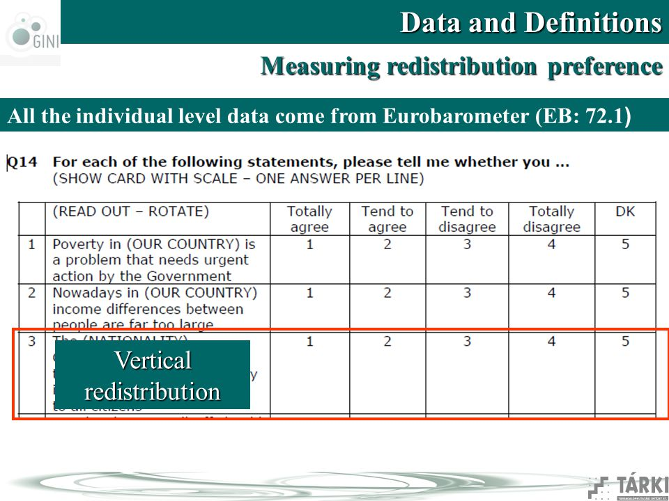 Data and Definitions Measuring redistribution preference Vertical redistribution All the individual level data come from Eurobarometer (EB: 72.1 )