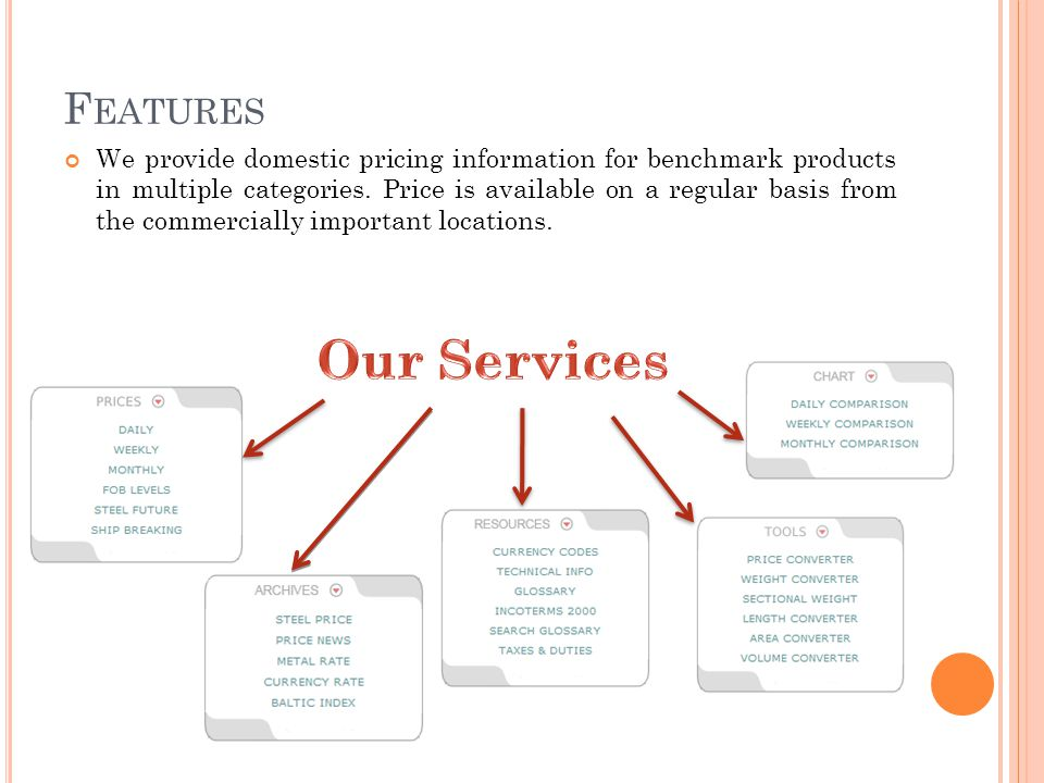 F EATURES We provide domestic pricing information for benchmark products in multiple categories.