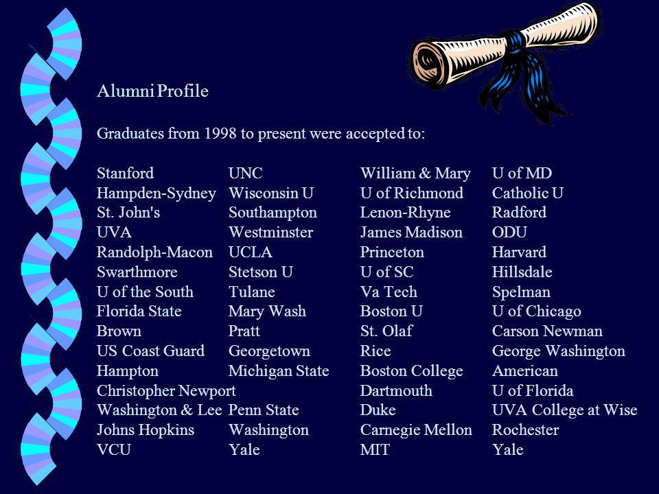 Alumni Profile Graduates from 1998 to present were accepted to: StanfordUNCWilliam & MaryU of MD Hampden-SydneyWisconsin UU of RichmondCatholic U St.