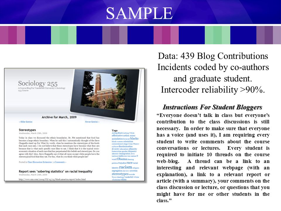 Data: 439 Blog Contributions Incidents coded by co-authors and graduate student.