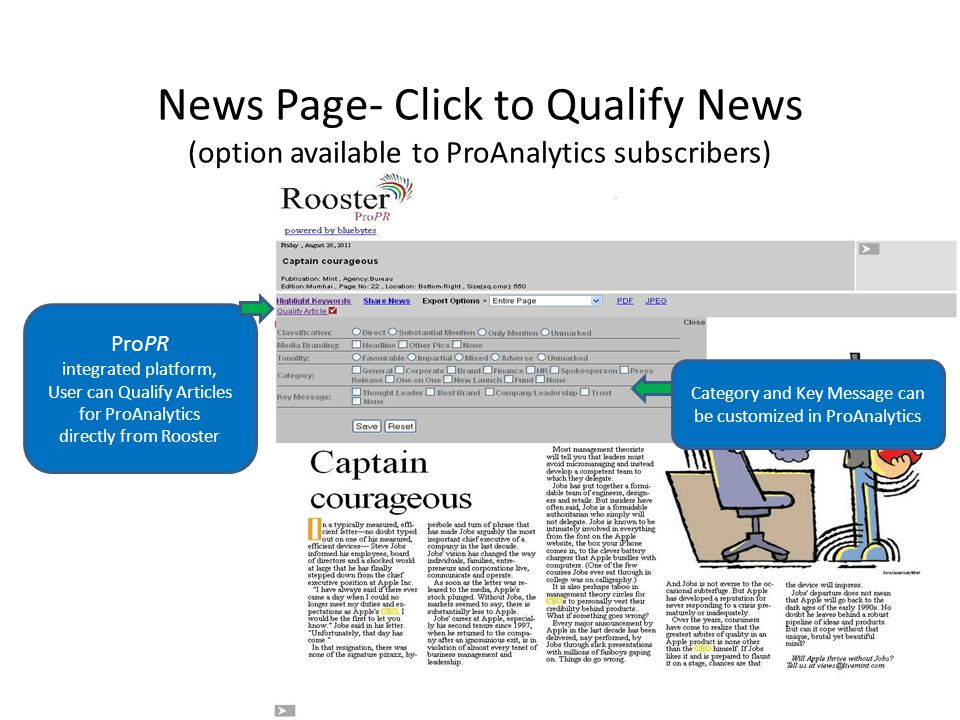 News Page- Click to Qualify News (option available to ProAnalytics subscribers) ProPR integrated platform, User can Qualify Articles for ProAnalytics directly from Rooster Category and Key Message can be customized in ProAnalytics