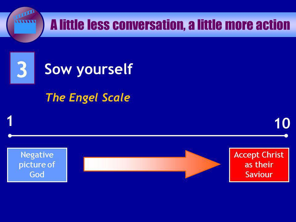 A little less conversation, a little more action 3 Sow yourself The Engel Scale 1 10 Negative picture of God Accept Christ as their Saviour