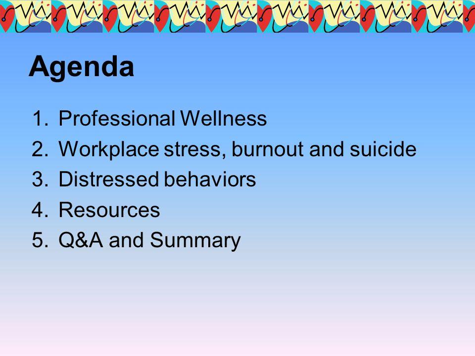 FPWC CPH & FPWC Web Page http://www.mc.vanderbilt.edu/cph CPH Center for Professional Health * 1107 Oxford House * x6-0678